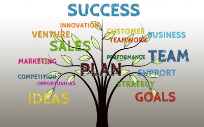 5 ways to Market your Coaching Business…